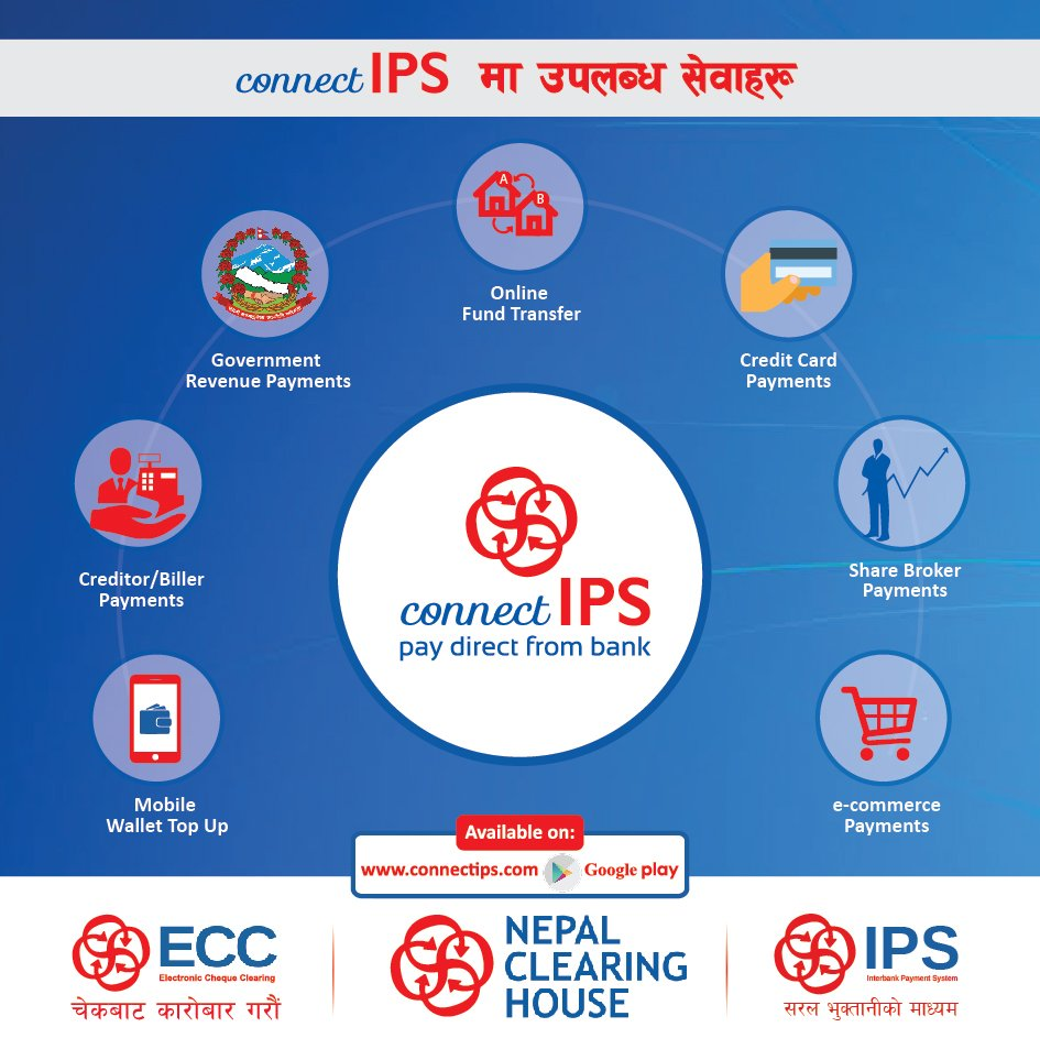 connect ips features